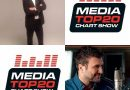 Σάββάτο 24-12-2016, ο Γιάννης Πλούταρχος στο Media Top 20